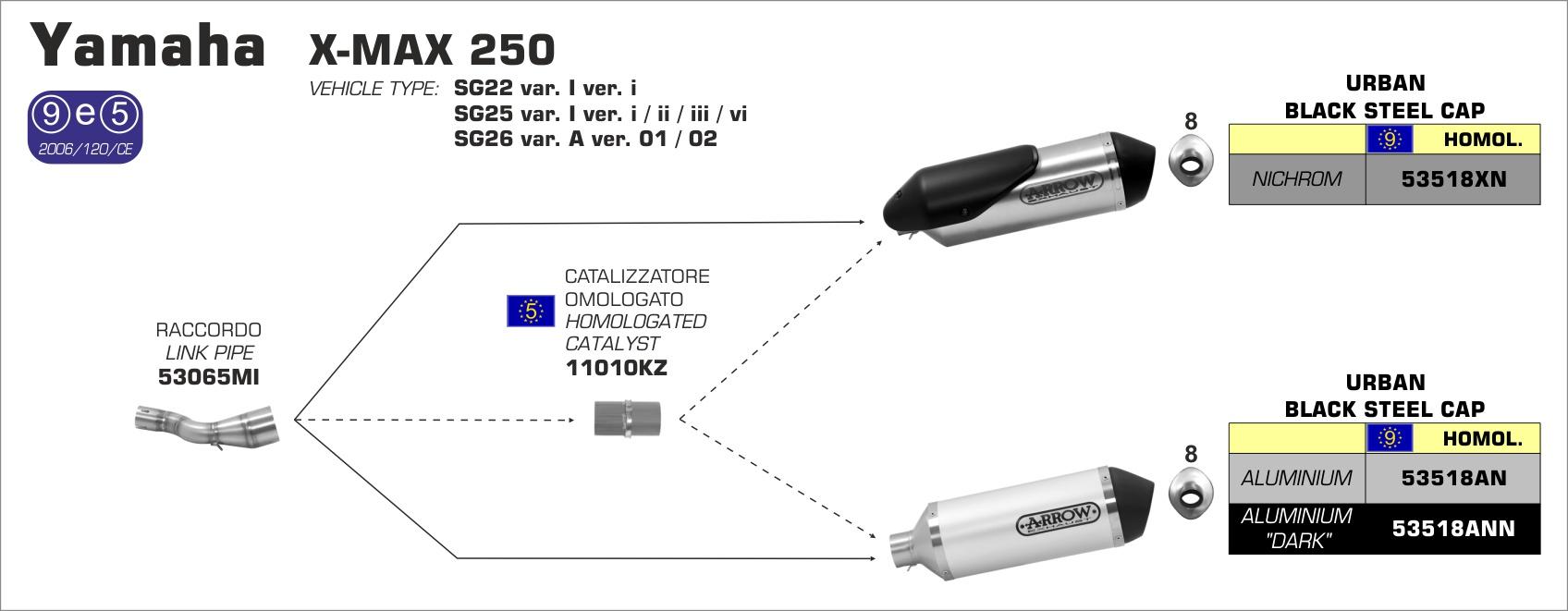 2003 Honda 600rr Wiring Diagram Not Lossing 2004 Cbr1000rr Pilot 1000rr Cbr600rr